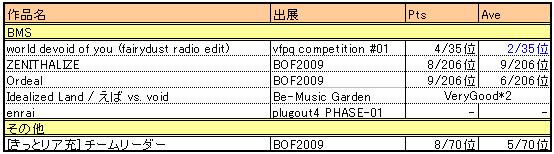 2009_void