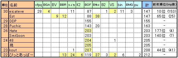 Imp3021
