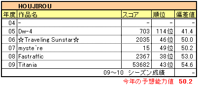 Maple_houjirou