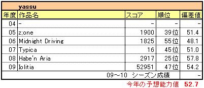 Maple_yassu
