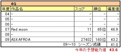 Okayama_4g