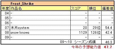 Okayama_frost