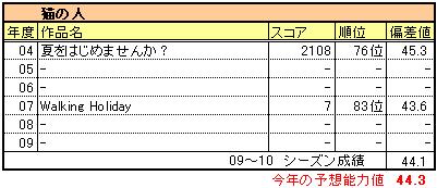 Okayama_nekonohito