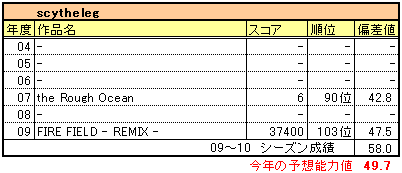 Okayama_scytheleg