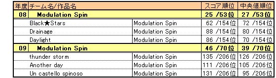 Modulation_senreki_