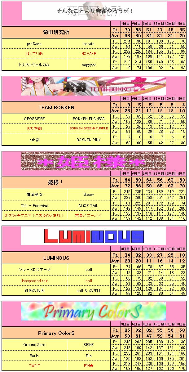 Bof2010_interim_team3135