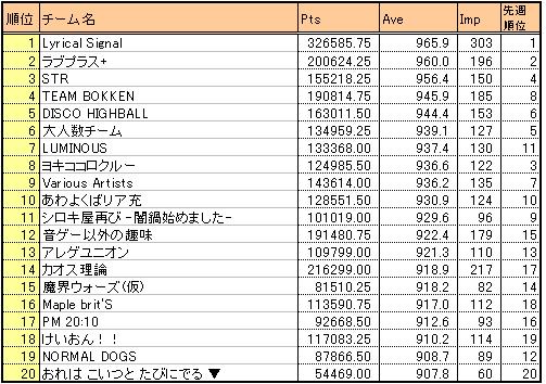 Bof2010_result4_taverage20