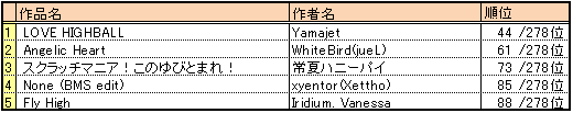 Bof2010_result3_itimaie