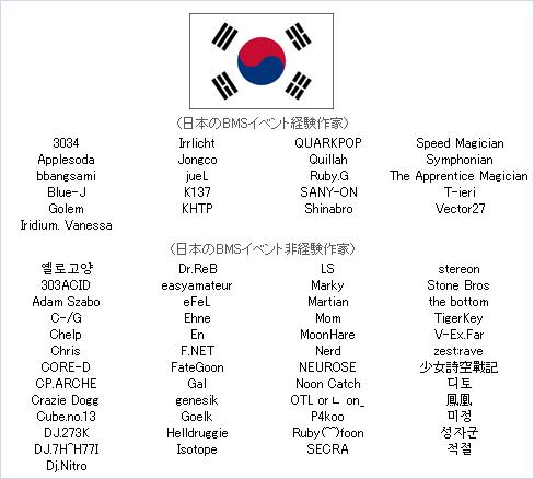 Kbp2011_korea_2