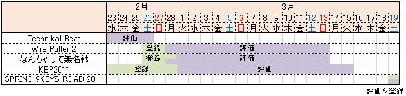 Wp2_schedule_rev_2